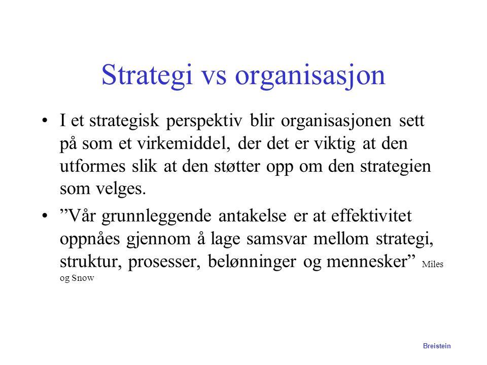 Strategi - tverrfaglig Strategi Organisasjonspsykologi Markedsføring FoU ITPersonal Ledelse Økonomi Administrasjon Breistein