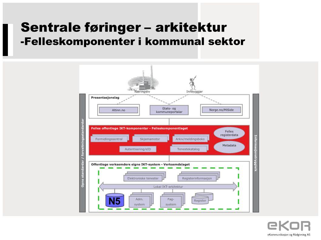 Sentrale føringer – arkitektur -Felleskomponenter i kommunal sektor N5
