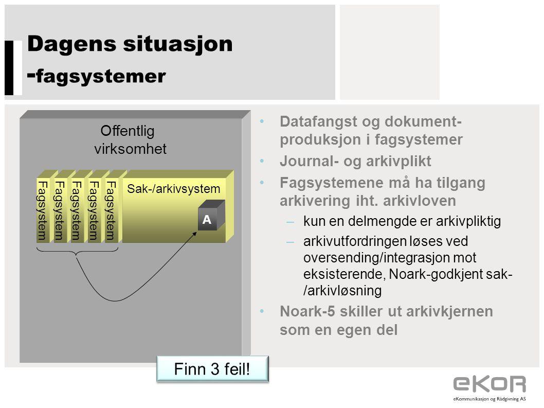 Dagens situasjon - fagsystemer •Datafangst og dokument- produksjon i fagsystemer •Journal- og arkivplikt •Fagsystemene må ha tilgang arkivering iht.