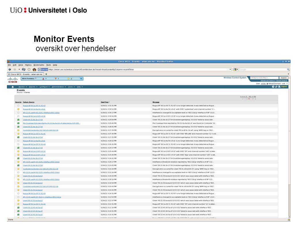 Monitor Events oversikt over hendelser
