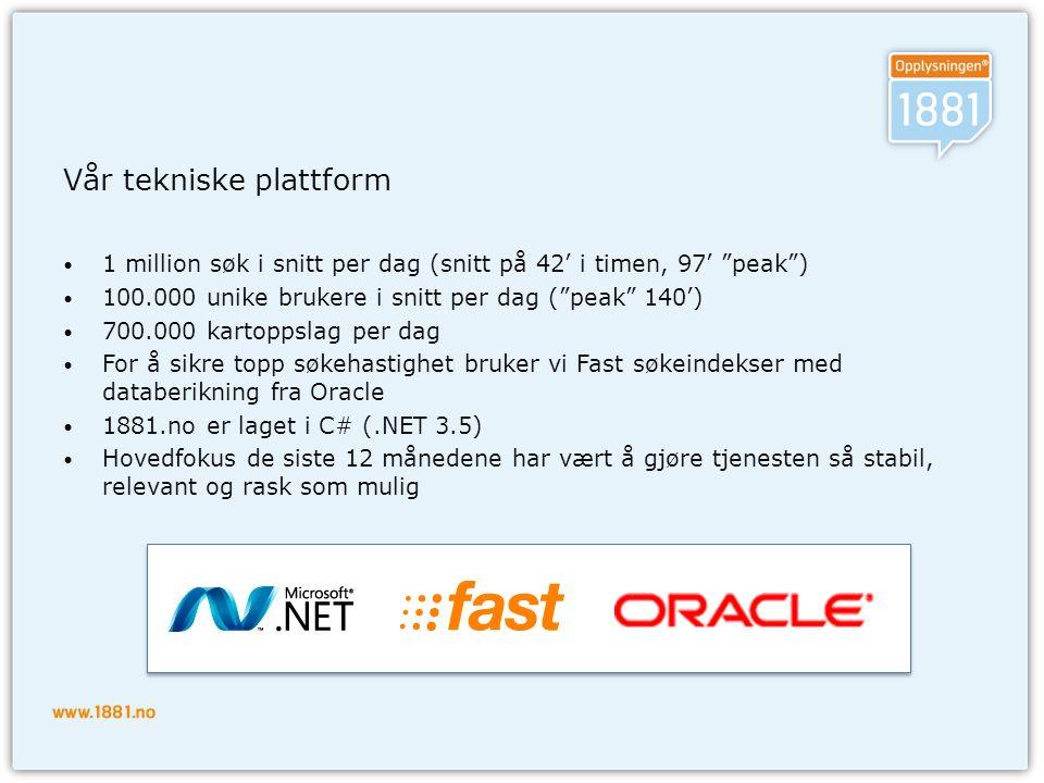Vår tekniske plattform • 1 million søk i snitt per dag (snitt på 42' i timen, 97' peak ) • 100.000 unike brukere i snitt per dag ( peak 140') • 700.000 kartoppslag per dag • For å sikre topp søkehastighet bruker vi Fast søkeindekser med databerikning fra Oracle • 1881.no er laget i C# (.NET 3.5) • Hovedfokus de siste 12 månedene har vært å gjøre tjenesten så stabil, relevant og rask som mulig