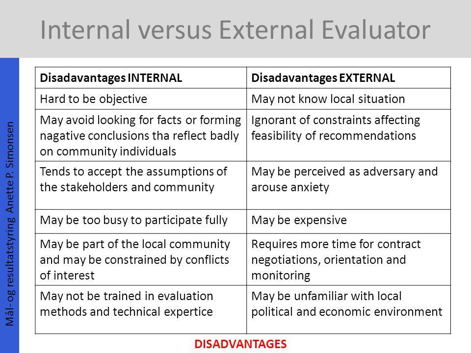 Internal versus External Evaluator Mål- og resultatstyring Anette P. Simonsen Disadavantages INTERNALDisadavantages EXTERNAL Hard to be objectiveMay n