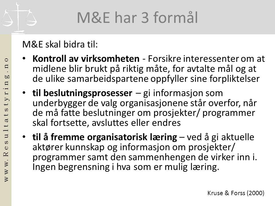 M&E har 3 formål M&E skal bidra til: • Kontroll av virksomheten - Forsikre interessenter om at midlene blir brukt på riktig måte, for avtalte mål og a