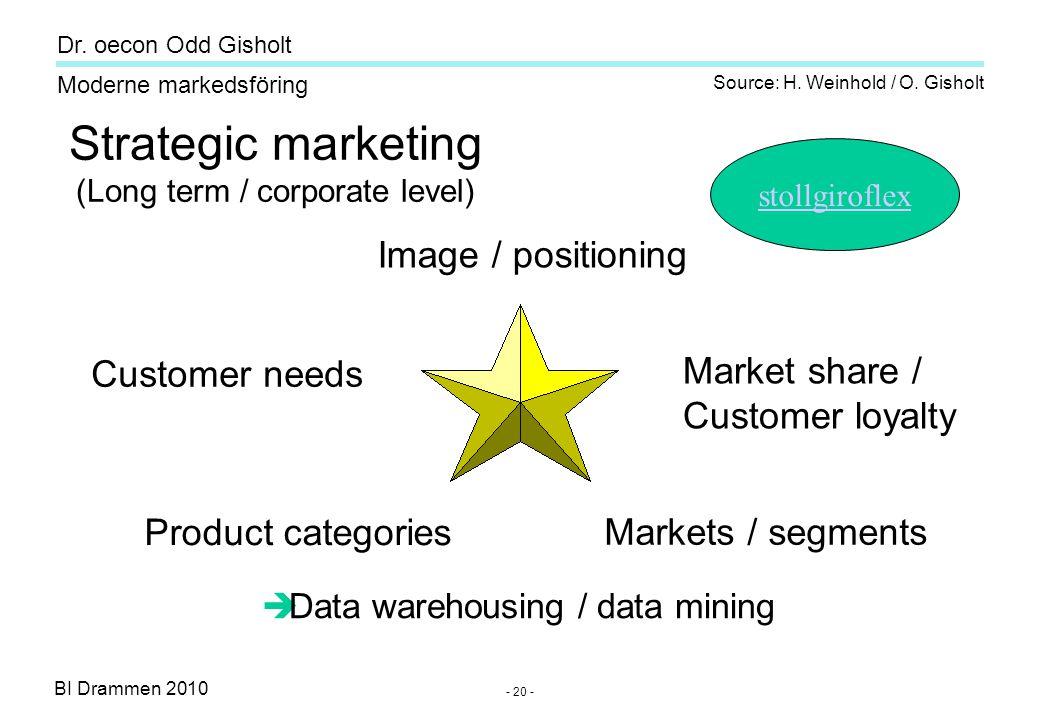 "Dr. oecon Odd Gisholt - 19 - BI Drammen 2010 Moderne markedsföring ""Marketing is Marketoriented Leadership"" •Marketing is a boardroom-matter •Marketin"
