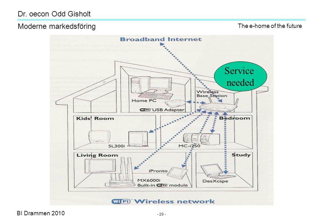 Dr. oecon Odd Gisholt - 28 - BI Drammen 2010 Moderne markedsföring