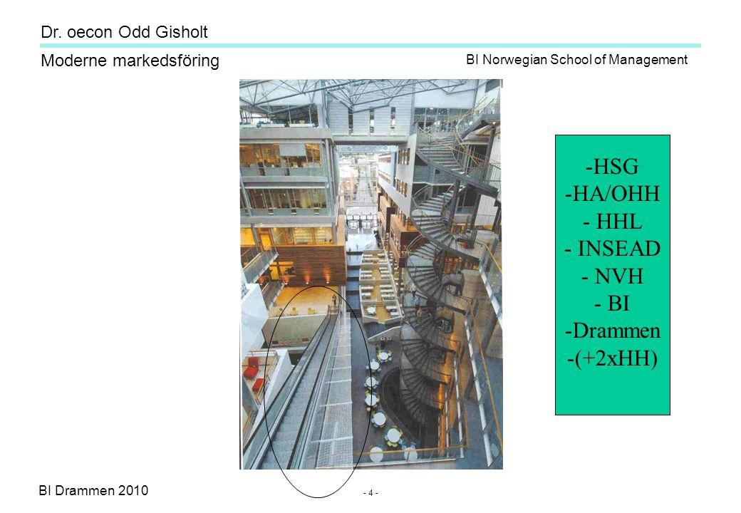 Dr. oecon Odd Gisholt - 34 - BI Drammen 2010 Moderne markedsföring New markets
