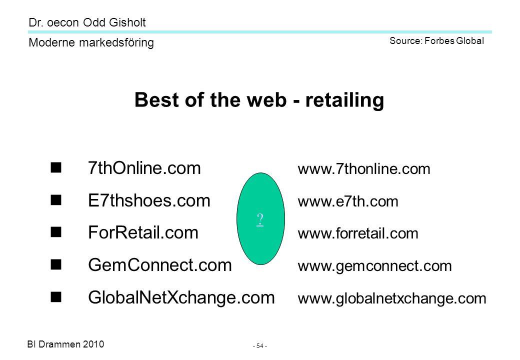 Dr. oecon Odd Gisholt - 53 - BI Drammen 2010 Moderne markedsföring e-handelsbedrifter jeg har merket meg i det norske markedet - mpx.no – data, foto/v