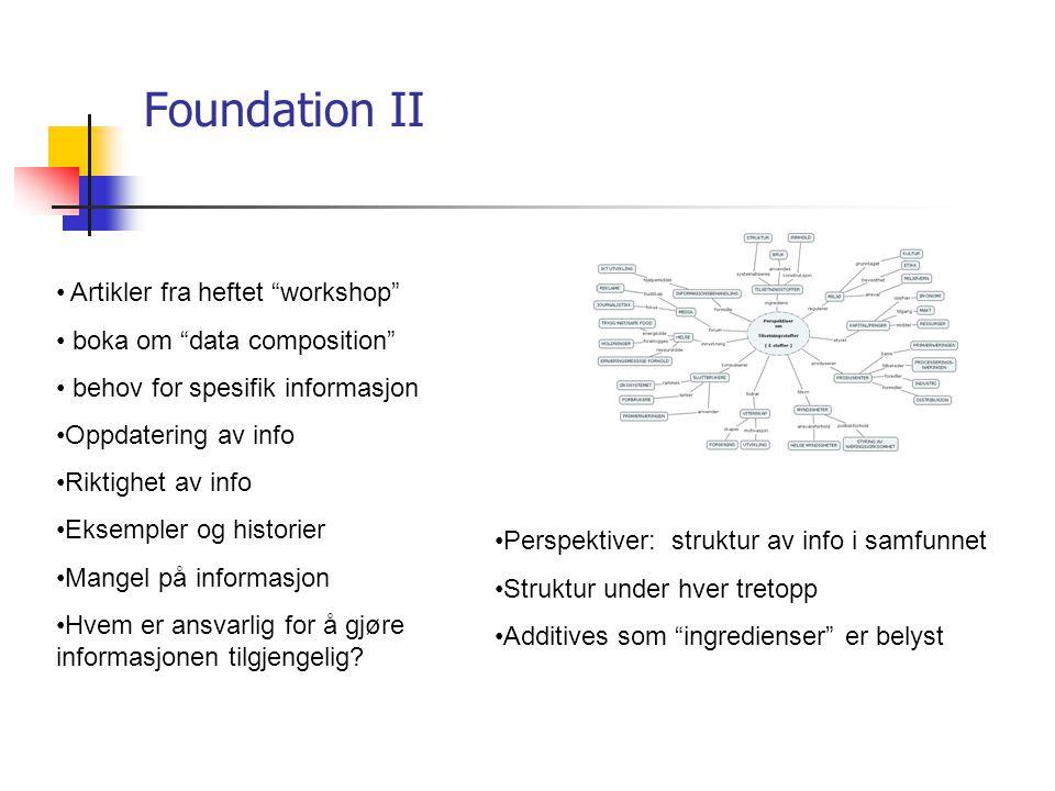 Foundation II • Artikler fra heftet workshop • boka om data composition • behov for spesifik informasjon •Oppdatering av info •Riktighet av info •Eksempler og historier •Mangel på informasjon •Hvem er ansvarlig for å gjøre informasjonen tilgjengelig.