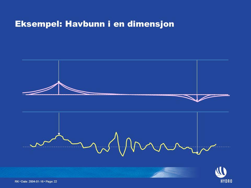 RK • Date: 2004-01-16 • Page: 22 Eksempel: Havbunn i en dimensjon