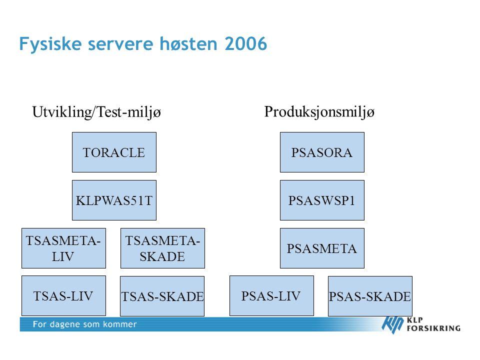 Fysiske servere høsten 2006 Utvikling/Test-miljø Produksjonsmiljø TORACLE KLPWAS51T TSASMETA- SKADE TSAS-LIV TSAS-SKADE PSASORA PSASWSP1 PSASMETA PSAS