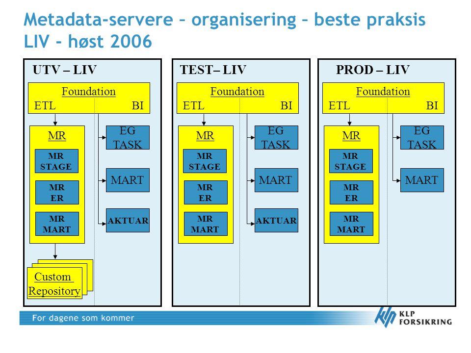 Metadata-servere – organisering – beste praksis LIV - høst 2006 UTV – LIV Foundation ETL BI MR STAGE MR ER MR MART Custom Repository EG TASK MART AKTU