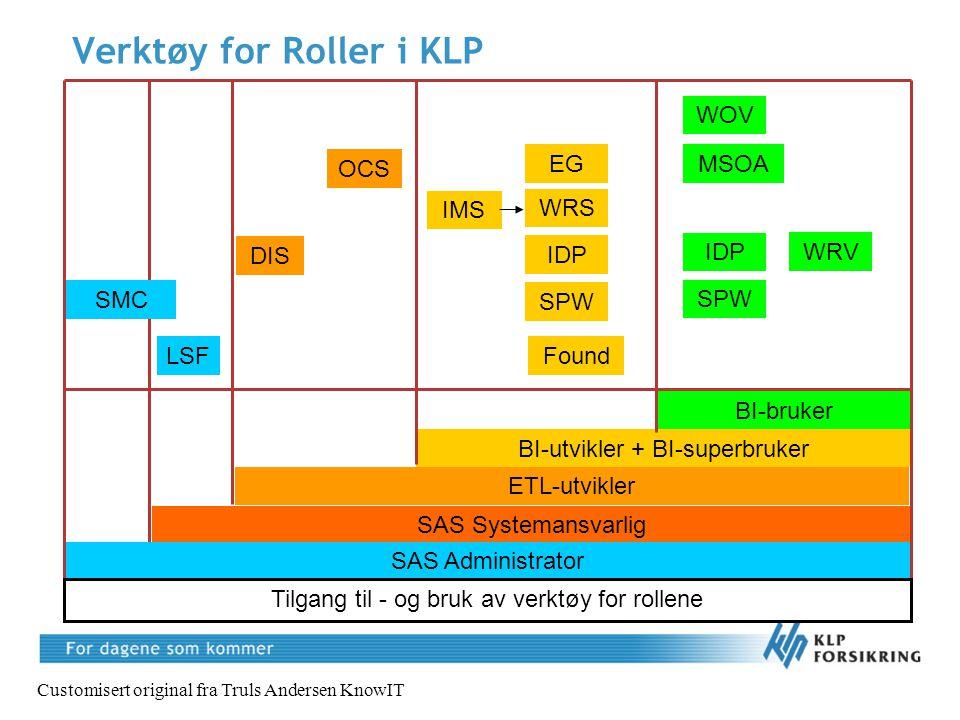 Verktøy for Roller i KLP DIS OCS IMS SAS Systemansvarlig BI-bruker BI-utvikler + BI-superbruker EG WRS IDP SPW WRV WOV MSOA Customisert original fra T