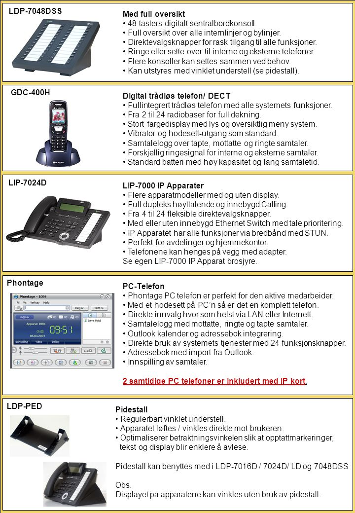LDP-7048DSS Med full oversikt • 48 tasters digitalt sentralbordkonsoll. • Full oversikt over alle internlinjer og bylinjer. • Direktevalgsknapper for