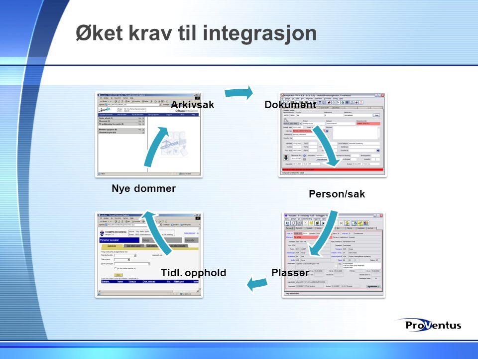 Øket krav til integrasjon
