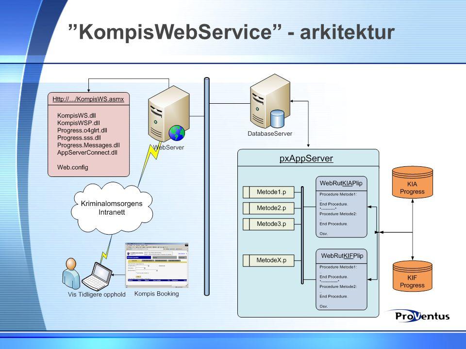 """KompisWebService"" - arkitektur"