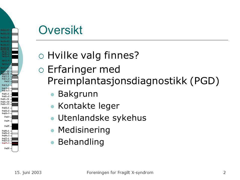 15. juni 2003Foreningen for Fragilt X-syndrom2 Oversikt  Hvilke valg finnes?  Erfaringer med Preimplantasjonsdiagnostikk (PGD)  Bakgrunn  Kontakte