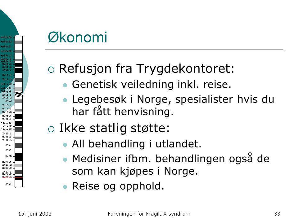 15. juni 2003Foreningen for Fragilt X-syndrom33 Økonomi  Refusjon fra Trygdekontoret:  Genetisk veiledning inkl. reise.  Legebesøk i Norge, spesial