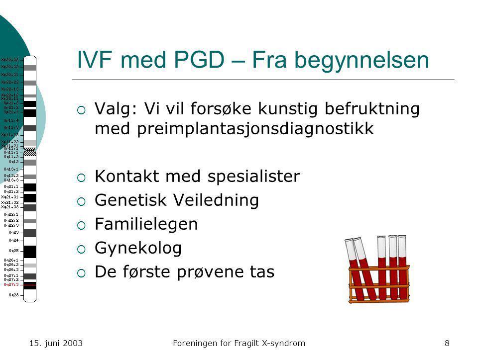 15. juni 2003Foreningen for Fragilt X-syndrom8 IVF med PGD – Fra begynnelsen  Valg: Vi vil forsøke kunstig befruktning med preimplantasjonsdiagnostik