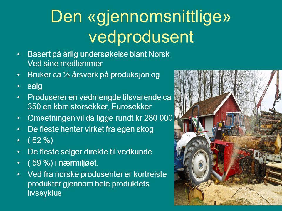 Den «gjennomsnittlige» vedprodusent •Basert på årlig undersøkelse blant Norsk Ved sine medlemmer •Bruker ca ½ årsverk på produksjon og •salg •Produserer en vedmengde tilsvarende ca 350 en kbm storsekker, Eurosekker •Omsetningen vil da ligge rundt kr 280 000 •De fleste henter virket fra egen skog •( 62 %) •De fleste selger direkte til vedkunde •( 59 %) i nærmiljøet.