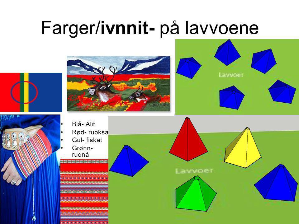 Farger/ivnnit- på lavvoene •Blå- Alit •Rød- ruoksat •Gul- fiskat •Grønn- ruoná
