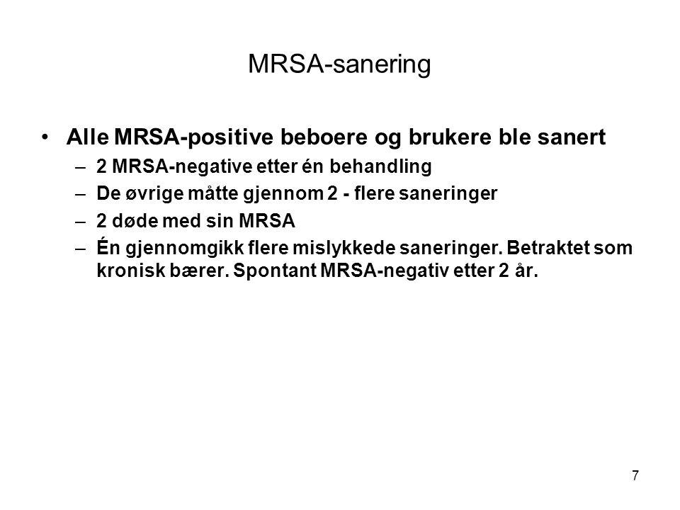 7 MRSA-sanering •Alle MRSA-positive beboere og brukere ble sanert –2 MRSA-negative etter én behandling –De øvrige måtte gjennom 2 - flere saneringer –
