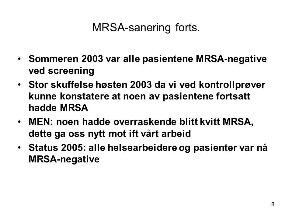8 MRSA-sanering forts. •Sommeren 2003 var alle pasientene MRSA-negative ved screening •Stor skuffelse høsten 2003 da vi ved kontrollprøver kunne konst