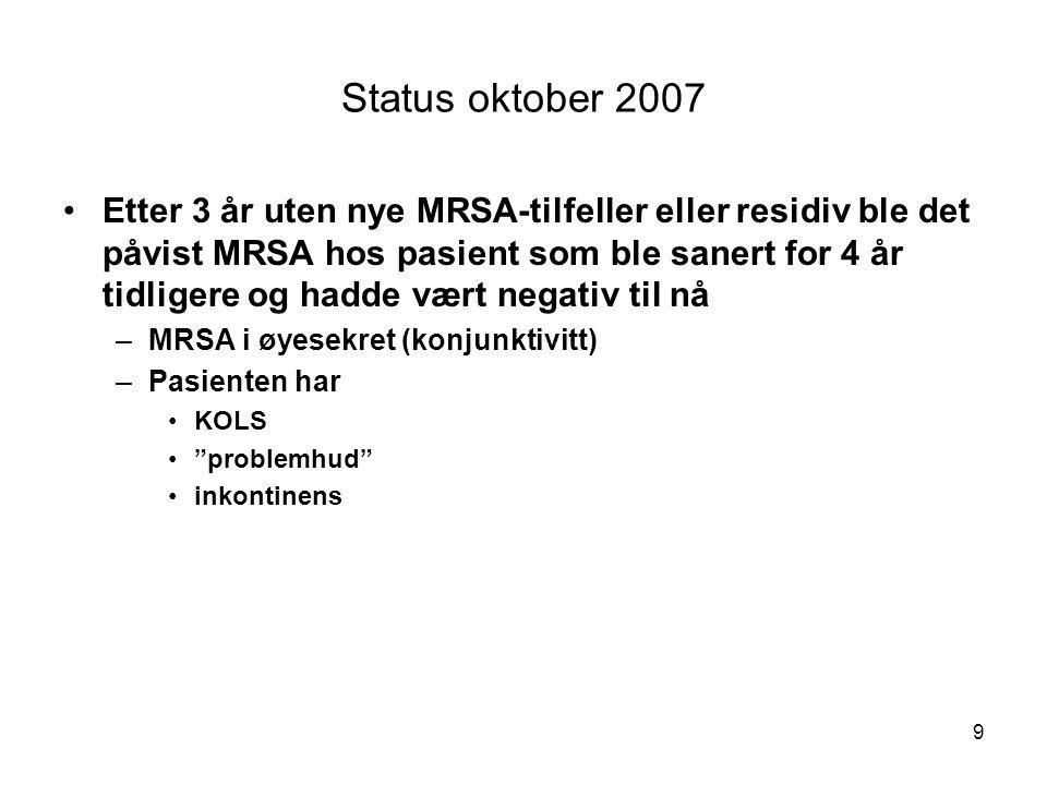 9 Status oktober 2007 •Etter 3 år uten nye MRSA-tilfeller eller residiv ble det påvist MRSA hos pasient som ble sanert for 4 år tidligere og hadde vær