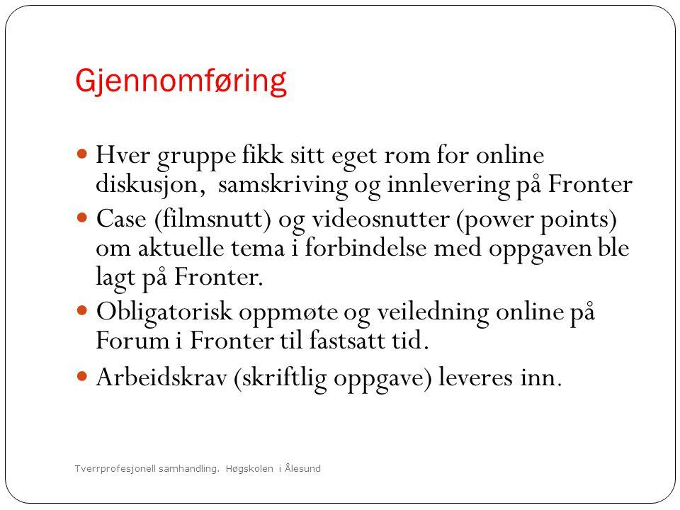 Gjennomføring Tverrprofesjonell samhandling. Høgskolen i Ålesund  Hver gruppe fikk sitt eget rom for online diskusjon, samskriving og innlevering på