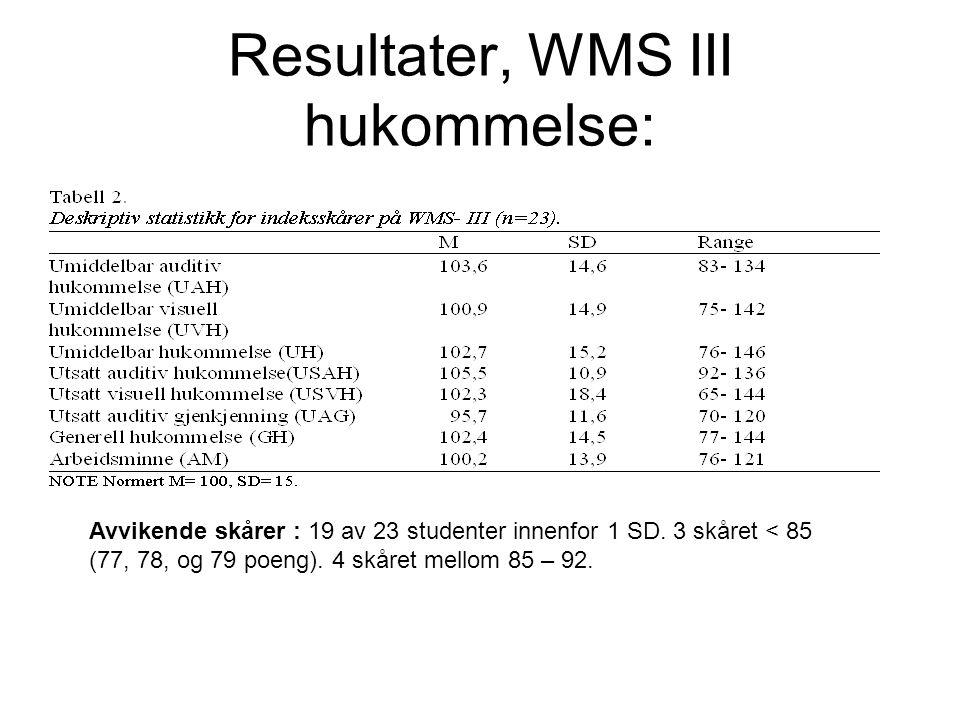 Resultater, WMS III hukommelse: Avvikende skårer : 19 av 23 studenter innenfor 1 SD. 3 skåret < 85 (77, 78, og 79 poeng). 4 skåret mellom 85 – 92.