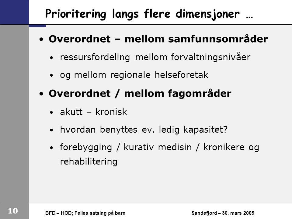 10 BFD – HOD; Felles satsing på barnSandefjord – 30.
