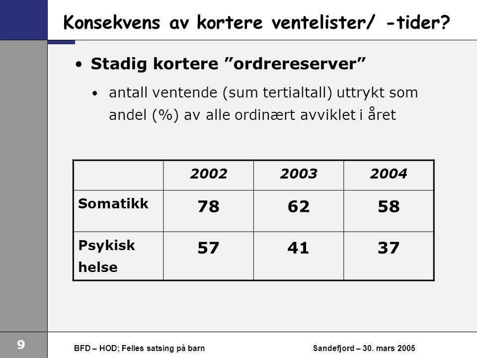 9 BFD – HOD; Felles satsing på barnSandefjord – 30.