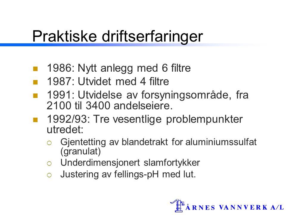 Praktiske driftserfaringer  1986: Nytt anlegg med 6 filtre  1987: Utvidet med 4 filtre  1991: Utvidelse av forsyningsområde, fra 2100 til 3400 andelseiere.
