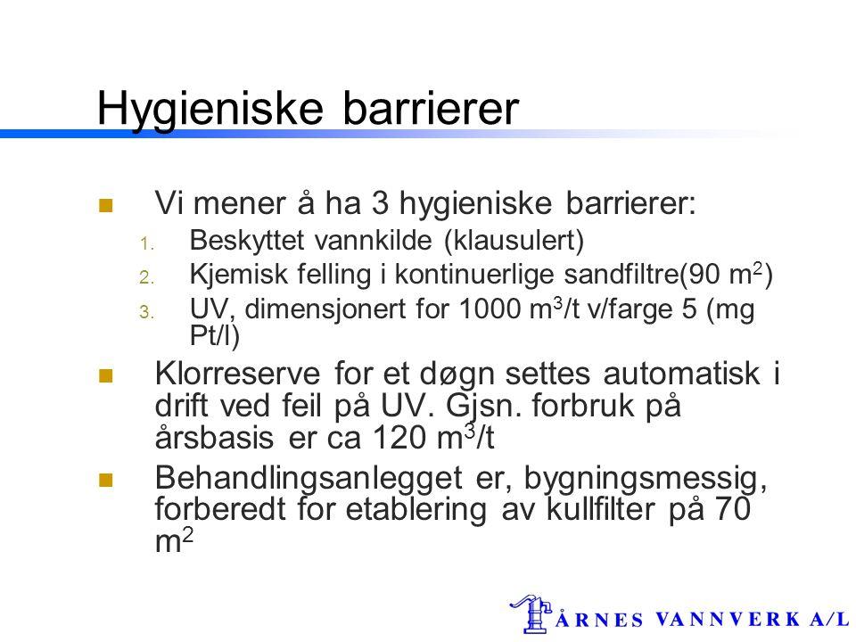 Hygieniske barrierer  Vi mener å ha 3 hygieniske barrierer: 1.