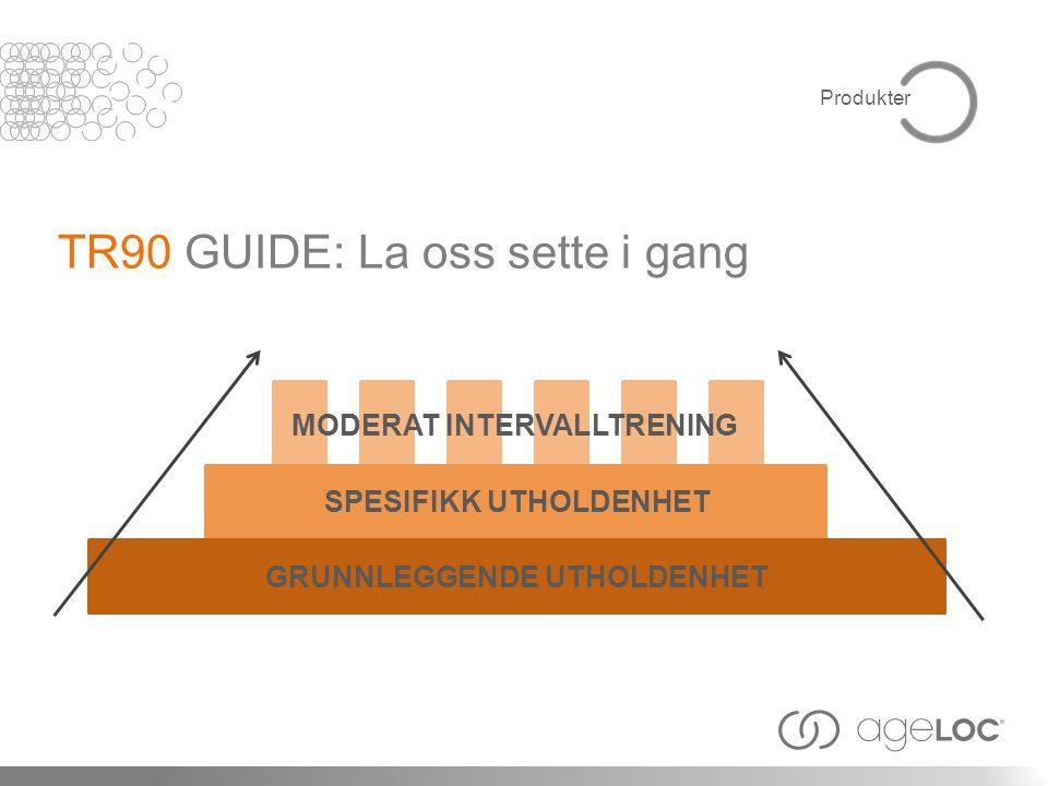 MODERAT INTERVALLTRENING SPESIFIKK UTHOLDENHET GRUNNLEGGENDE UTHOLDENHET Produkter TR90 GUIDE: La oss sette i gang