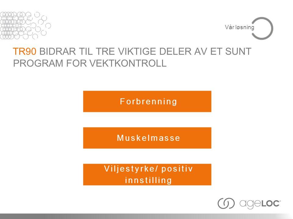 Forbrenning TR90 BIDRAR TIL TRE VIKTIGE DELER AV ET SUNT PROGRAM FOR VEKTKONTROLL Muskelmasse Viljestyrke/ positiv innstilling Vår løsning