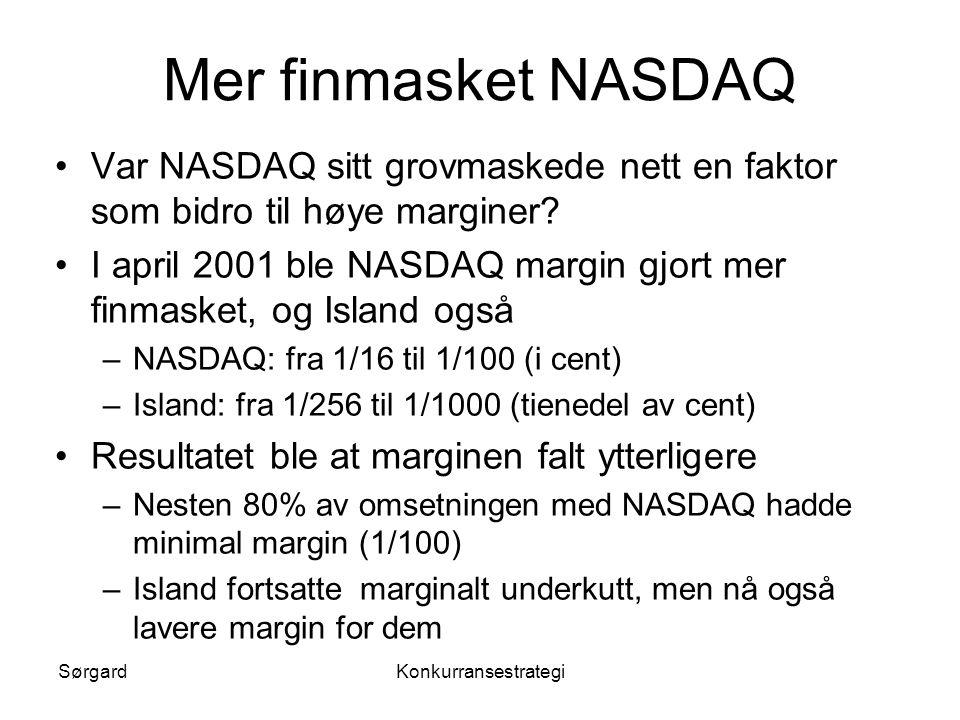 SørgardKonkurransestrategi Mer finmasket NASDAQ •Var NASDAQ sitt grovmaskede nett en faktor som bidro til høye marginer? •I april 2001 ble NASDAQ marg