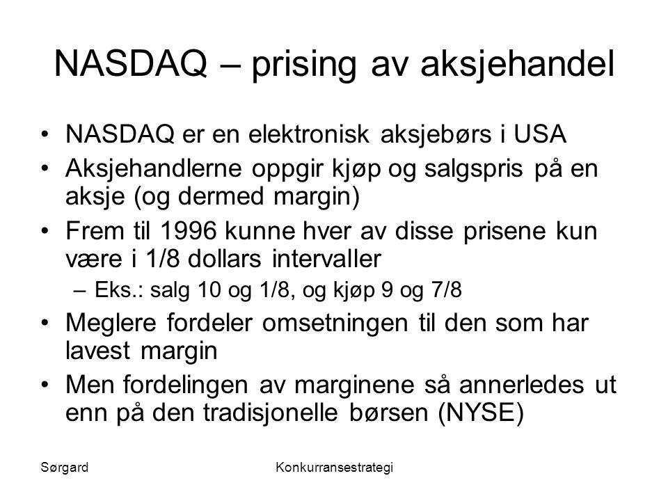 SørgardKonkurransestrategi Kjøp-salg margin ($ 1/8) % Kjøp-salg margin – NASDAQ versus NYSE i 1991