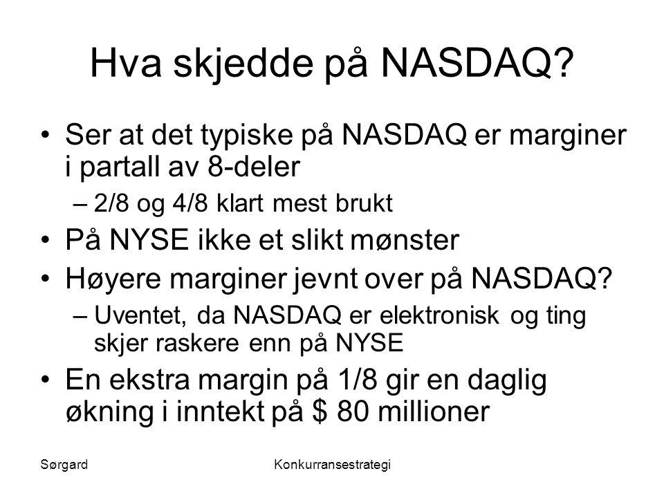 SørgardKonkurransestrategi Hva skjedde på NASDAQ? •Ser at det typiske på NASDAQ er marginer i partall av 8-deler –2/8 og 4/8 klart mest brukt •På NYSE