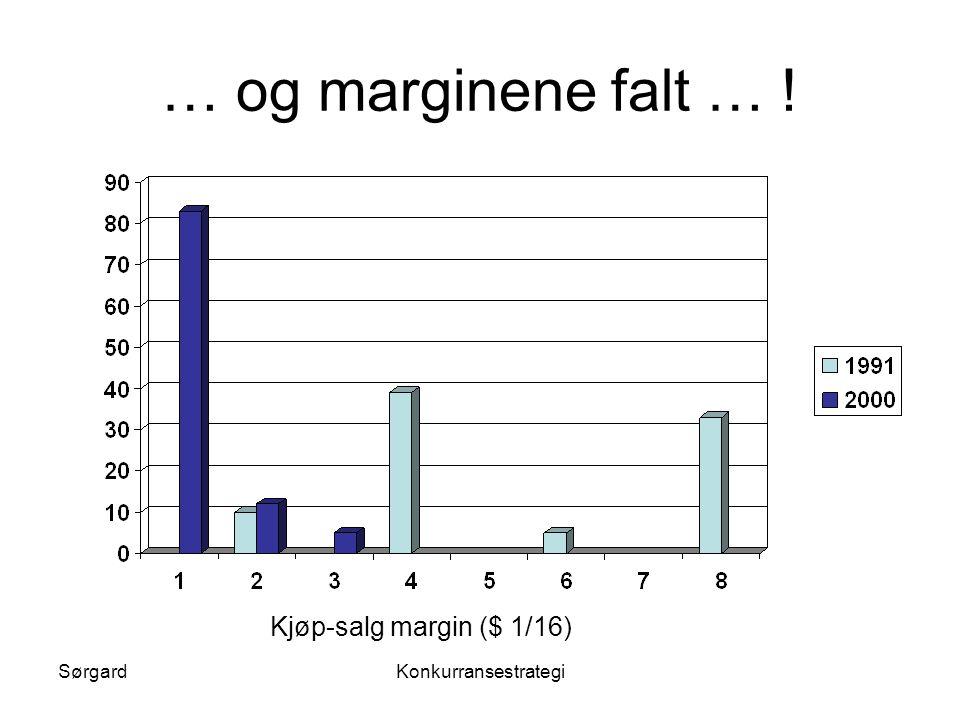 SørgardKonkurransestrategi Mer konkurranse: www.island.comwww.island.com •Introduserte aksjehandel for NASDAQ på nettet (ehandel) •Et mer finmasket (grid) prissystem på Island enn på tradisjonell NASDAQ –NASDAQ: margin i 1/16 –Island: margin i 1/256 •Betød at Island kunne marginalt underkutte NASDAQ –15/256 < 16/256 = 1/16 •Og vi observerte at Island marginalt underkuttet –Konkurranse mot NASDAQ, men ikke konkurranse mellom aktører på Island?