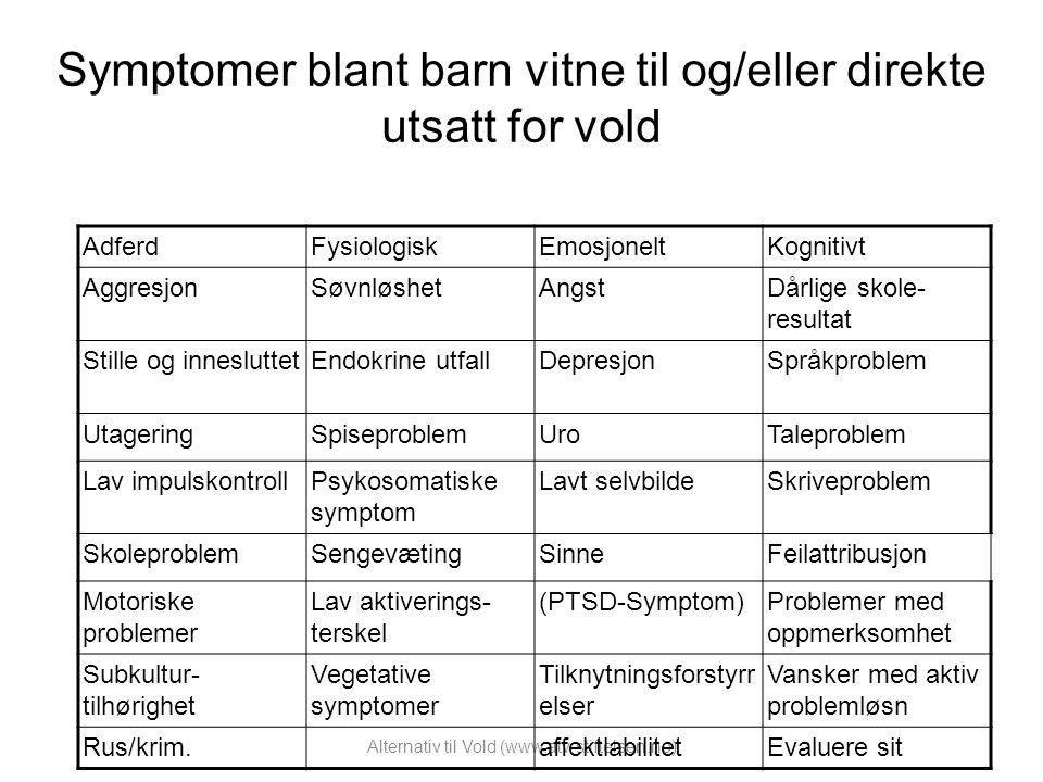 Alternativ til Vold (www.atv-stiftelsen.no) Symptomer blant barn vitne til og/eller direkte utsatt for vold AdferdFysiologiskEmosjoneltKognitivt Aggre