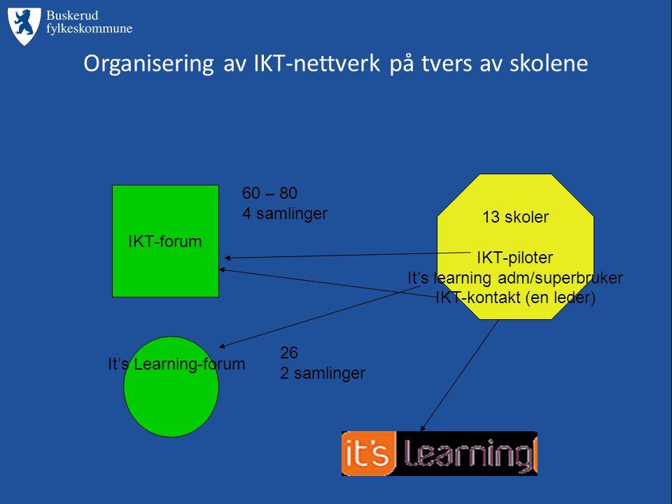 Organisering av IKT-nettverk på tvers av skolene IKT-forum 13 skoler IKT-piloter It's learning adm/superbruker IKT-kontakt (en leder) It's Learning-forum 60 – 80 4 samlinger 26 2 samlinger