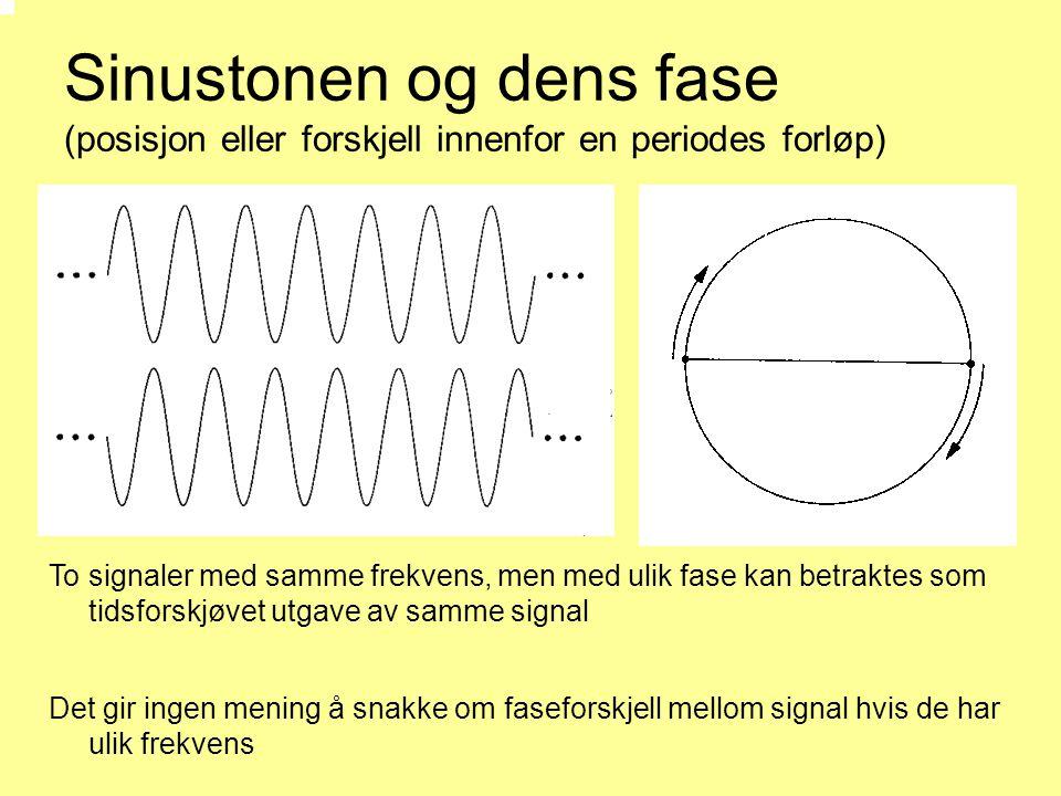 Sinustonen og dens fase (posisjon eller forskjell innenfor en periodes forløp) To signaler med samme frekvens, men med ulik fase kan betraktes som tidsforskjøvet utgave av samme signal Det gir ingen mening å snakke om faseforskjell mellom signal hvis de har ulik frekvens