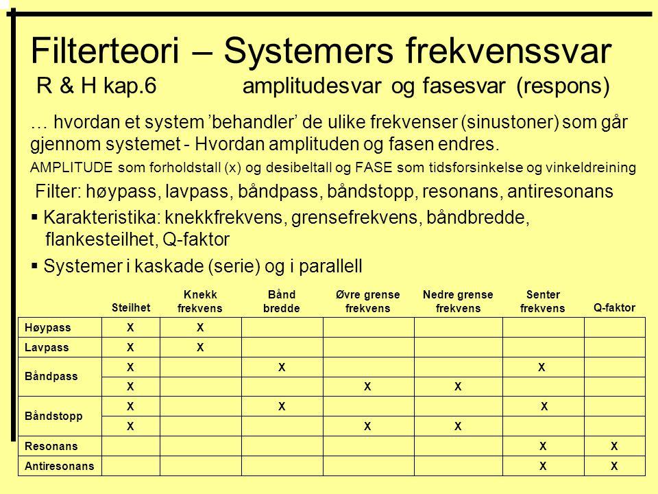 … hvordan et system 'behandler' de ulike frekvenser (sinustoner) som går gjennom systemet - Hvordan amplituden og fasen endres. AMPLITUDE som forholds