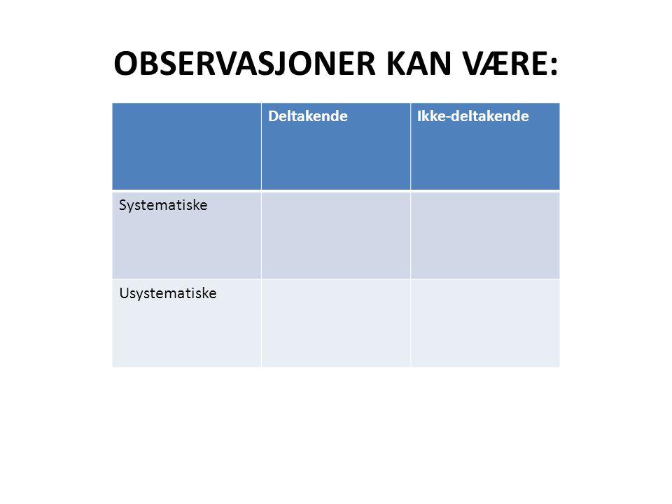 OBSERVASJONER KAN VÆRE: DeltakendeIkke-deltakende Systematiske Usystematiske