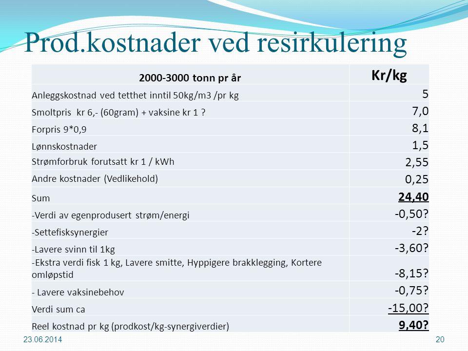 Prod.kostnader ved resirkulering 2000-3000 tonn pr år Kr/kg Anleggskostnad ved tetthet inntil 50kg/m3 /pr kg 5 Smoltpris kr 6,- (60gram) + vaksine kr