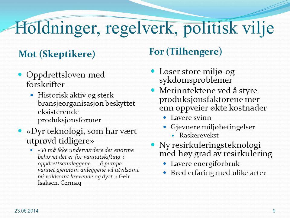 Holdninger, regelverk, politisk vilje Mot (Skeptikere) For (Tilhengere)  Oppdrettsloven med forskrifter  Historisk aktiv og sterk bransjeorganisasjo