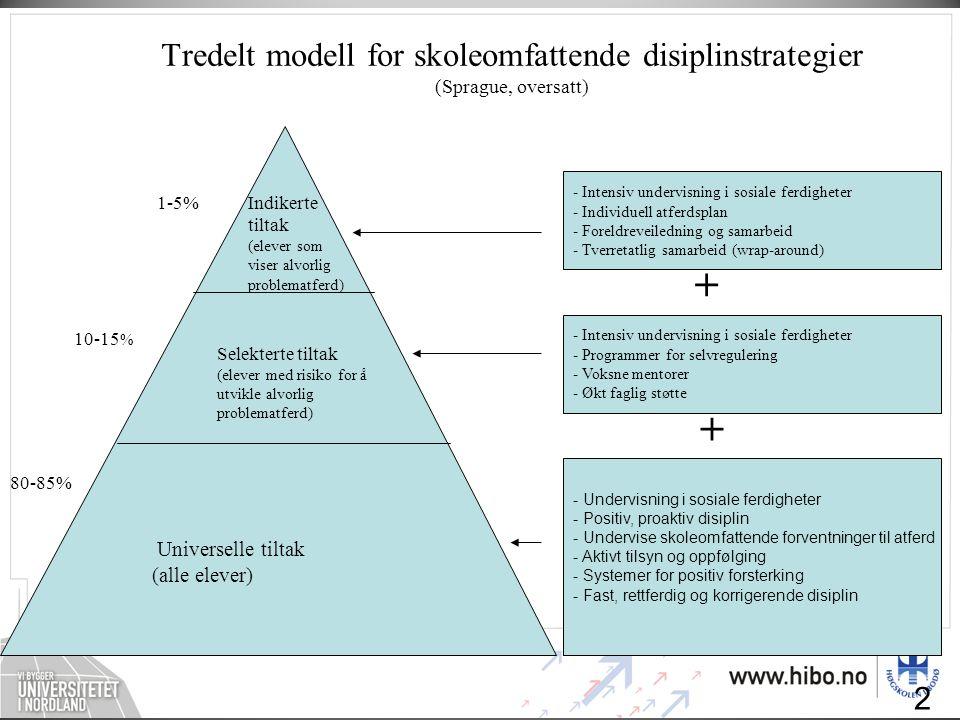 Tredelt modell for skoleomfattende disiplinstrategier (Sprague, oversatt) 27 Universelle tiltak (alle elever) Selekterte tiltak (elever med risiko for å utvikle alvorlig problematferd) Indikerte tiltak (elever som viser alvorlig problematferd) - Undervisning i sosiale ferdigheter - Positiv, proaktiv disiplin - Undervise skoleomfattende forventninger til atferd - Aktivt tilsyn og oppfølging - Systemer for positiv forsterking - Fast, rettferdig og korrigerende disiplin - Intensiv undervisning i sosiale ferdigheter - Programmer for selvregulering - Voksne mentorer - Økt faglig støtte - Intensiv undervisning i sosiale ferdigheter - Individuell atferdsplan - Foreldreveiledning og samarbeid - Tverretatlig samarbeid (wrap-around) 1-5% 10-15 % 80-85% + +