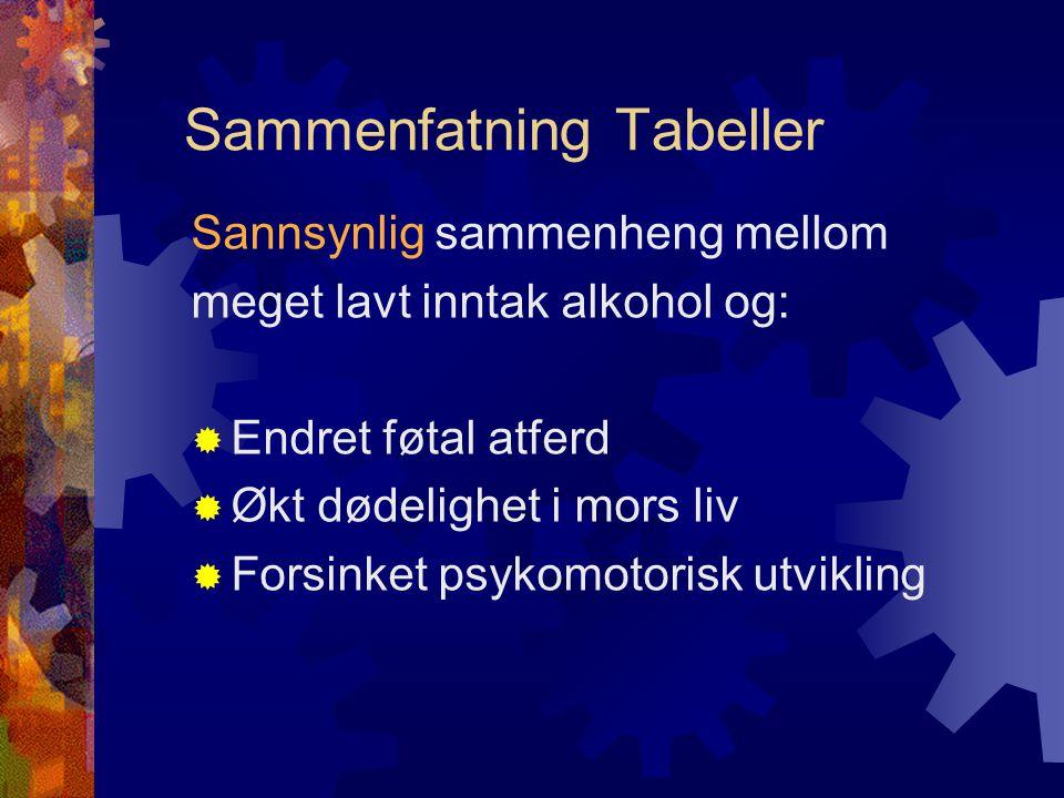 Sammenfatning Tabeller Sannsynlig sammenheng mellom meget lavt inntak alkohol og:  Endret føtal atferd  Økt dødelighet i mors liv  Forsinket psykomotorisk utvikling