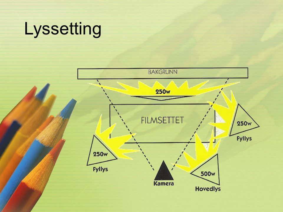 Lyssetting