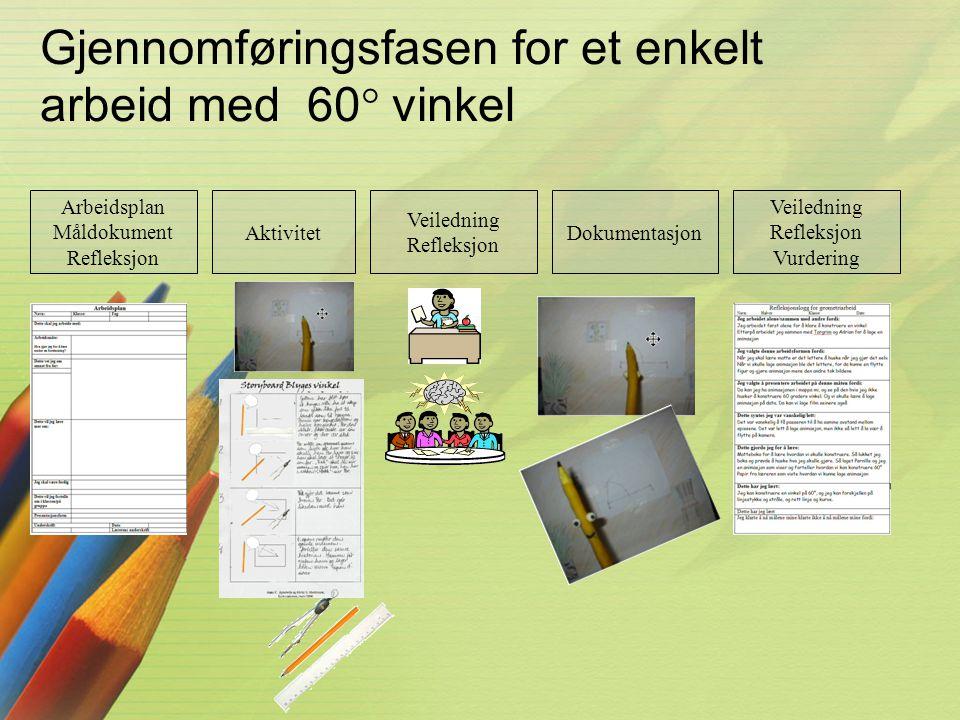 Gjennomføringsfasen for et enkelt arbeid med 60° vinkel Arbeidsplan Måldokument Refleksjon Aktivitet Veiledning Refleksjon Dokumentasjon Veiledning Re